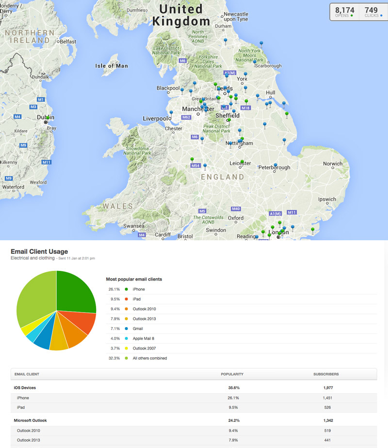 Eshot stats on a UK map